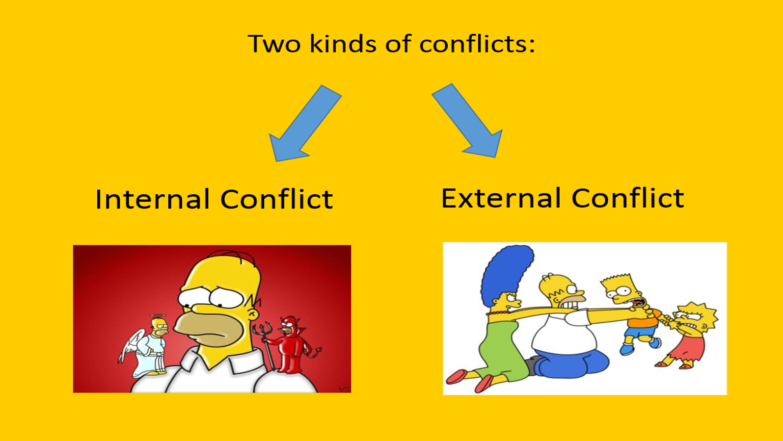 internal conflict cartoon wwwimgkidcom the image kid